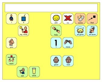 Core Vocabulary Boardmaker Placemats- assistive technology, aac, speech