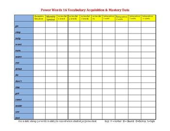 Core Vocabulary Progress Monitoring Chart (Power Words 16)