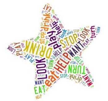 Core Vocabulary Wordles