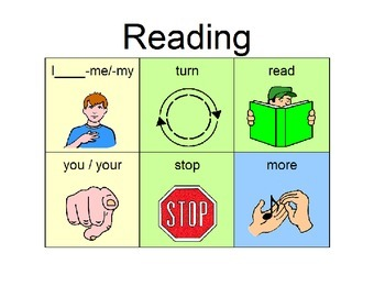 Core Word Manual Board for Reading Activity