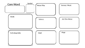 Core Word Supporting Activities Worksheet