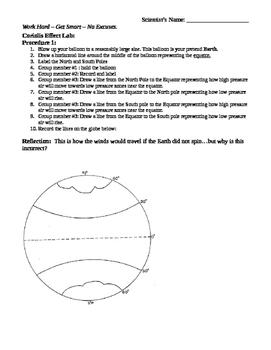 Coriolis Effect Balloon Lab