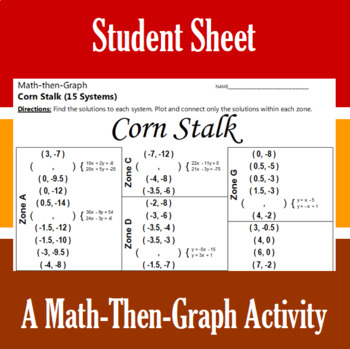 Corn Stalk - A Math-Then-Graph Activity - Solve 15 Systems