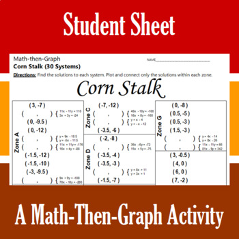 Corn Stalk - A Math-Then-Graph Activity - Solve 30 Systems