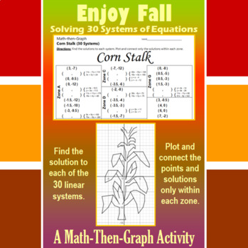 Corn Stalk - 30 Linear Systems & Coordinate Graphing Activity