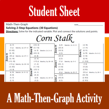 Corn Stalk - A Math-Then-Graph Activity - Solve 2-Step Equations