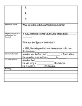 Cornell Cloze notes - Nelson Mandela