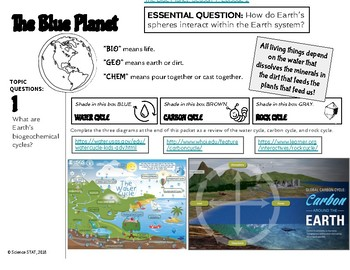 Cornell Doodle Notes - The Blue Planet - Teacher Presentation with *ACTIVE LINKS