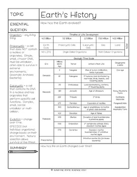 Cornell Notes Earth's History & Plate Tectonics