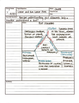 Cornell Notes Four Ways