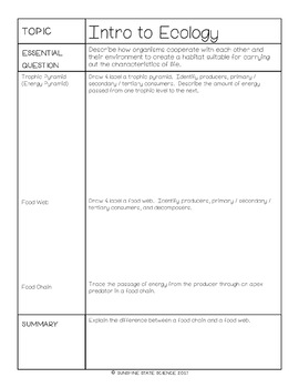Cornell Notes Introduction to Ecology