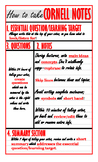 Cornell Notes Quick Reference Poster