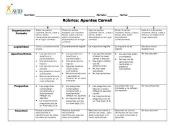 Cornell Notes Rubric in Spanish. Rúbrica para Apuntes Cornell