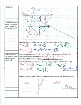 Cornell Notes - Slope