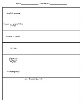 Cornell Notes Template for Zoology
