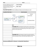 Cornell Notes Title : Area and Circumference of Circles