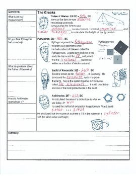 Cornell Notes - Types of Geometry and a Short History