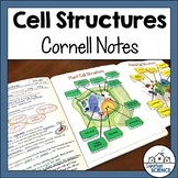Cornell Notes for Biology - Cells - Cell Theory - Cell Organelles