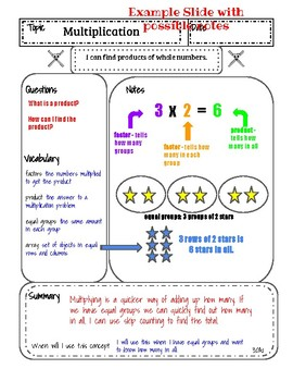 Cornell Notes for Third Grade Common Core Math Standards