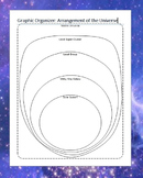 Cornell Notes on Arrangement of the Universe