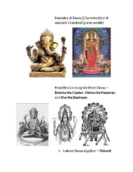 Cornell Notes (Hinduism)