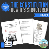 Cornell Notes (The Structure of the Constitution) Government