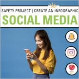 Covid-19 Lesson: DELTA VARIANT Worksheet Activity- Classro