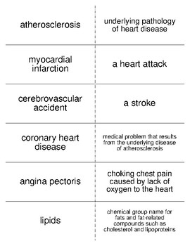 Heart Disease Worksheets & Teaching Resources | Teachers Pay ...