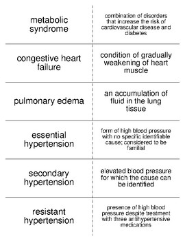 Coronary Heart Disease and Hypertension Flash Cards for Health Students