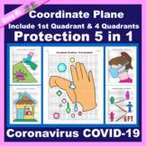 Coronavirus COVID-19 Coordinate Graphing Picture: Protecti