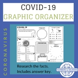 FREE Virus Graphic Organizer