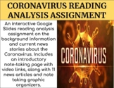 Coronavirus Reading Analysis Assignment (GOOGLE SLIDES)