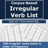 Corpus-Based Irregular Verb List