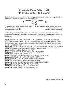 Coordinate Plane Pi Symbol