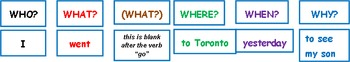 Correct Word Order in English Sentences - Use the 5Ws to Teach It !