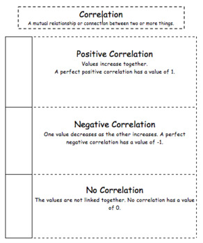 Correlation Foldable