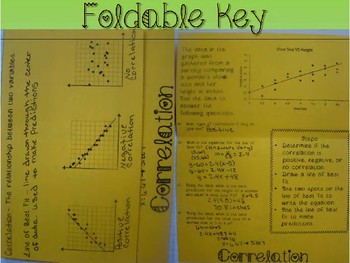 Correlation & Line of Best Fit Foldable, INB, Practice, & Exit Ticket