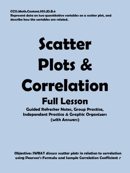 Correlation and Scatter Plot Refresher