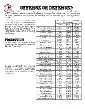 Correlations & Advanced Stats -- Unit Bundle