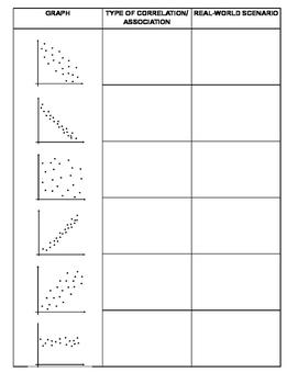 Correlations/Associations Matching Activity