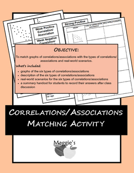 Correlations/Associations Matching Activity