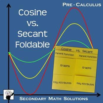Cosine vs. Secant Foldable