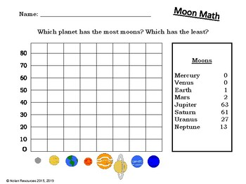 Cosmic Math - Charting with the Solar System