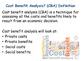 Cost-Benefit Analysis (CBA) - A-Level Economics - PPT, Quiz & Worksheets