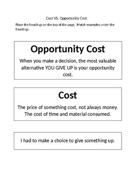 Cost Vs Opportunity Cost