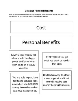 Cost and Personal Benefits