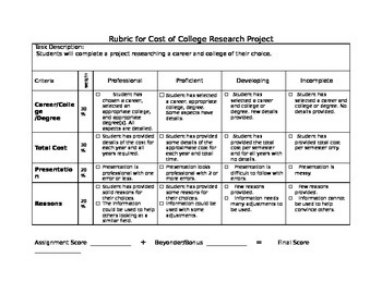 Cost of College Rubric