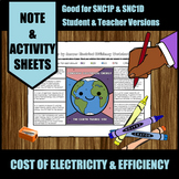 Cost of Electricity and Electrical Efficiency