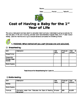 Cost of Having a Baby for the First Year