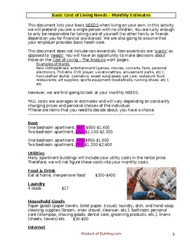 Cost of Living Activities Pack - Budgeting/Life Skills